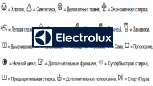Маркиране на перални машини Electrolux