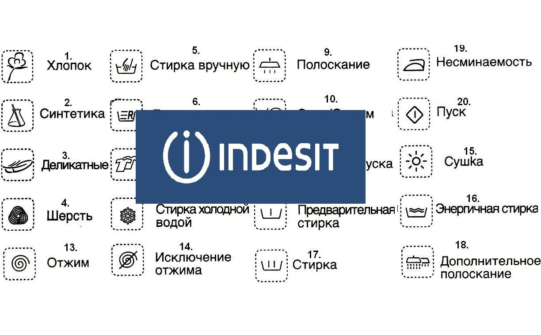 Обозначения на пералнята Indesit