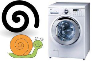 Знакът за въртене на пералнята
