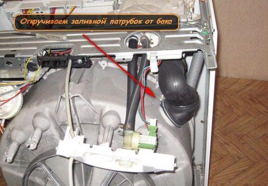 ניתוח מכונת הכביסה