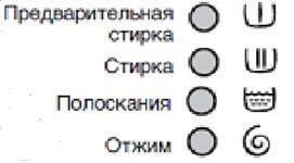 основни икони