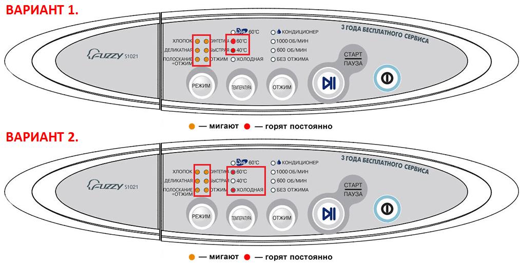 опции за грешка HE2 на шайби на Samsung без дисплей