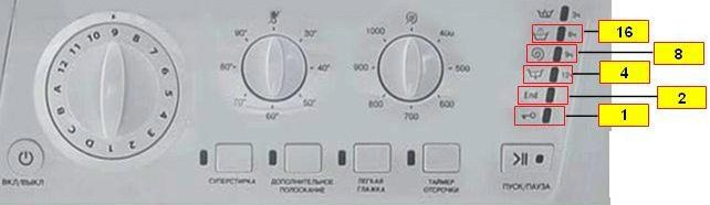 kod ralat pada mesin basuh Ariston tanpa paparan