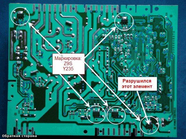 пулт за управление от Electrolux
