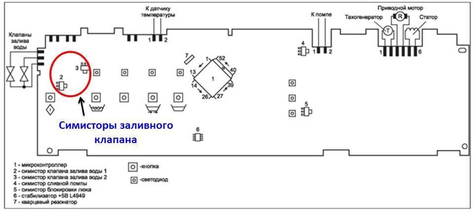 CM Bosch модулна схема