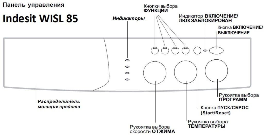 схема на контролния панел на пералнята Indesit