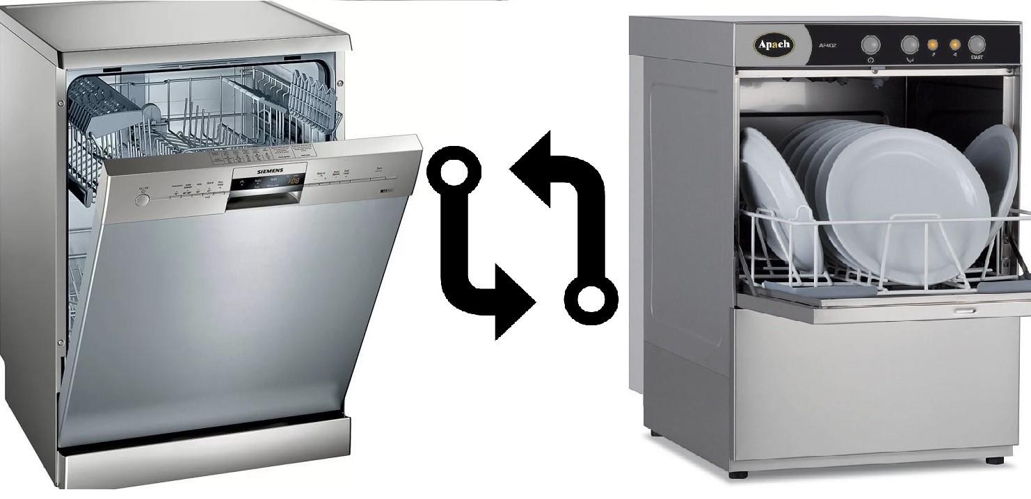 Сравнение на съдомиялни машини