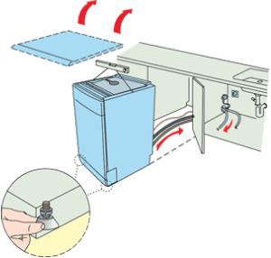 монтаж на съдомиялна машина