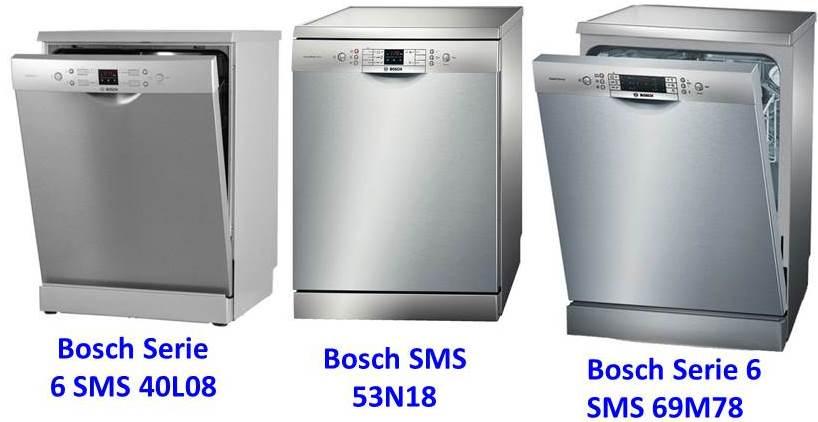 PMM Bosch