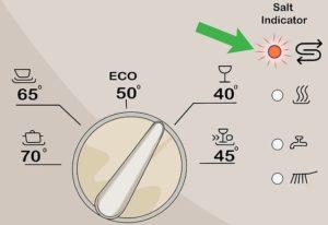 Miért világít a mosogatógép sójelzője?