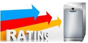 PMM gyártók minősítése
