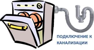 Engedje le a mosogatógépből a csatornába