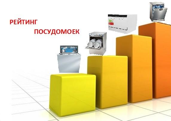 Оценка на надеждността на съдомиялните машини
