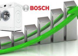 Коя пералня Bosch е по-добре да се купи