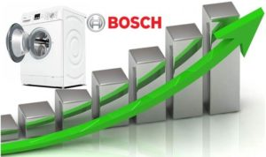 Koju Bosch perilicu rublja je bolje kupiti