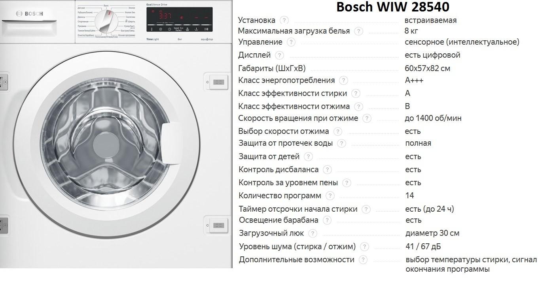 Satın alabileceğiniz en iyi Bosch çamaşır makineleri