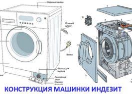 Дизайнът на пералнята Indesit