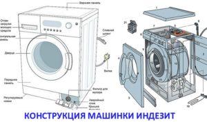 העיצוב של מכונת הכביסה Indesit