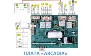 Arcadia контролен модул