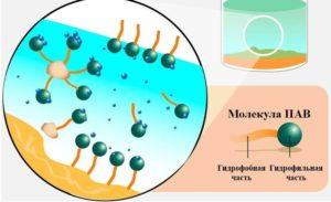 Нейонични и катионни повърхностно активни вещества