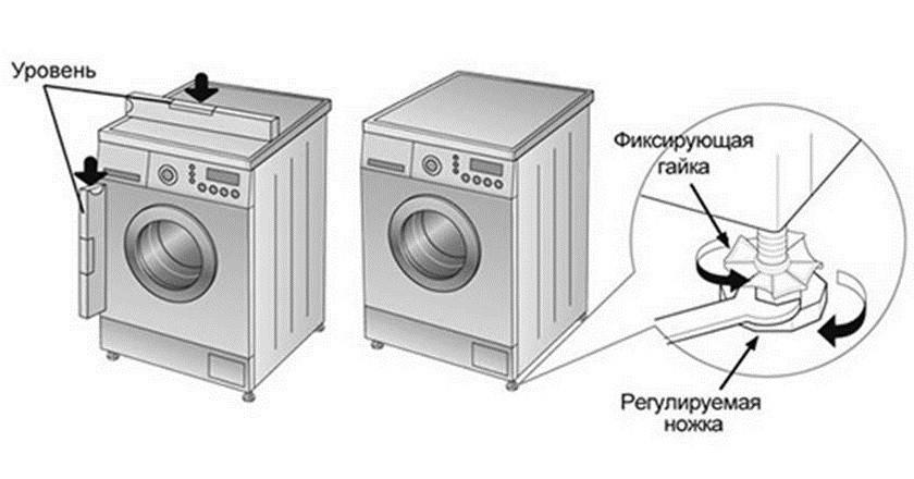 подравнете тялото на пералнята
