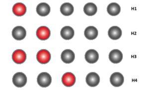 кодове за грешки, обозначени с индикатори