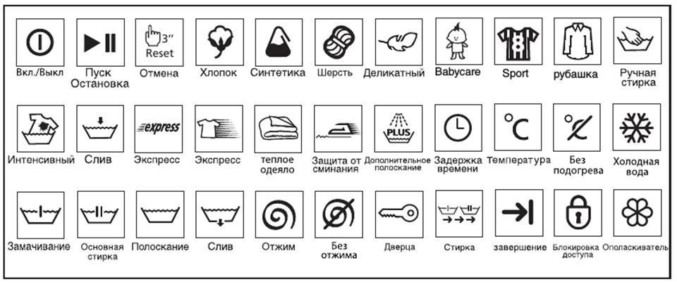 סמלים על מכונת כביסה של Beco