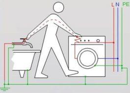 Cách kết nối máy giặt với điện nếu không có đất
