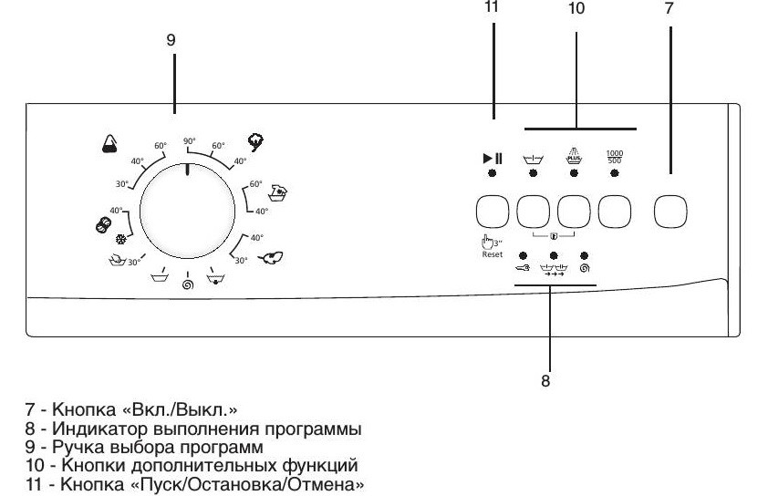 Контролен панел Beco