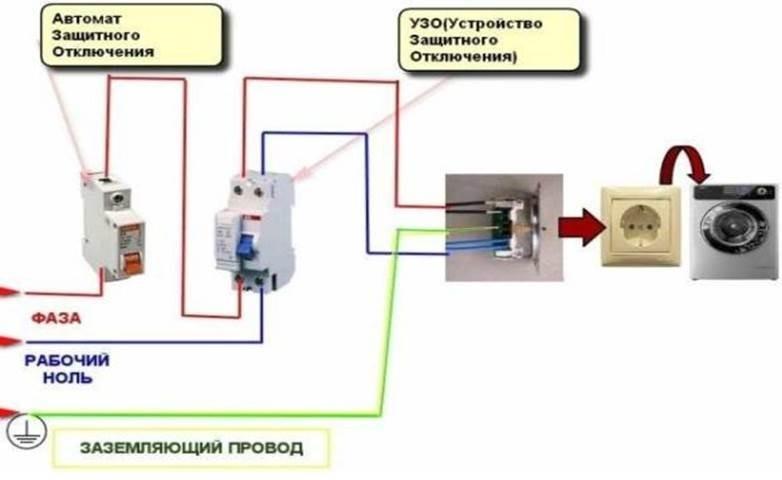 електрическа верига
