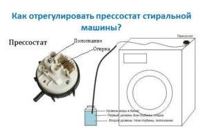 A mosógép nyomáskapcsolójának beállítása
