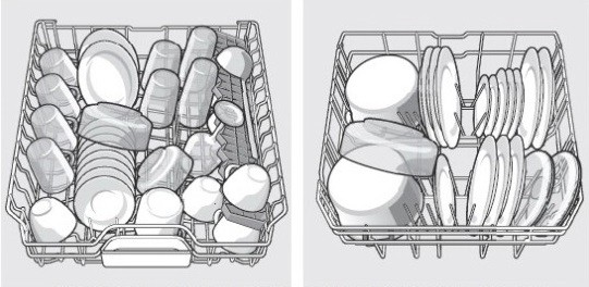 опции за поставяне на чинии в PMM