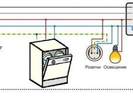 Заземяване на съдомиялна машина