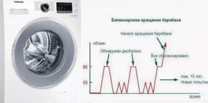 Какво представлява контрола на дисбаланса в пералня?