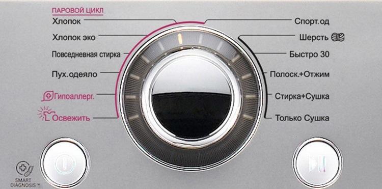 режими на перални със сушилня